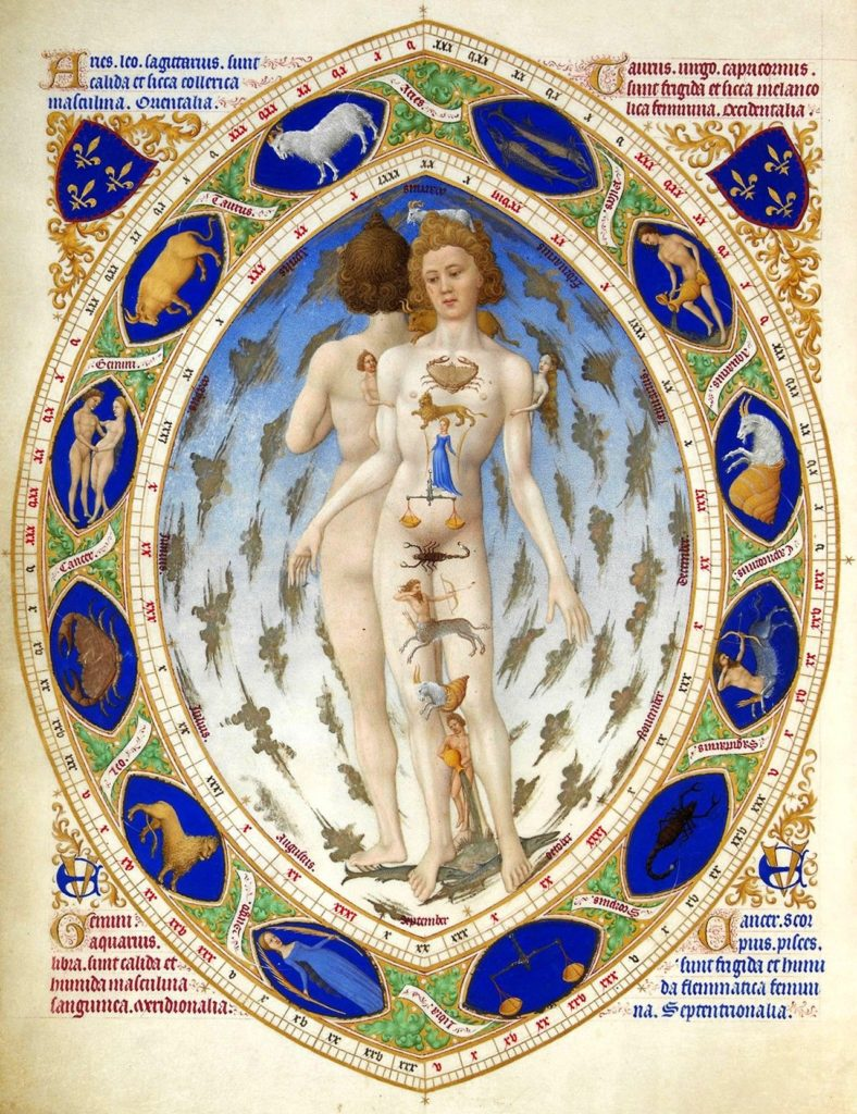 Zodiac Man - with the rulerships of each sign for parts of the body.